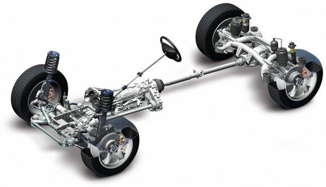 Полноприводная система BMW xDrive