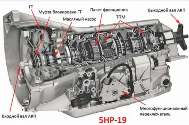 5-ступенчатая коробка передач