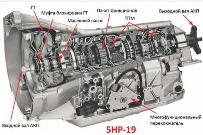 5-ступенчатая коробка передач ZF-5HP19