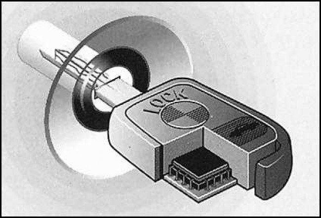 Устройство оригинального ключа BMW E39