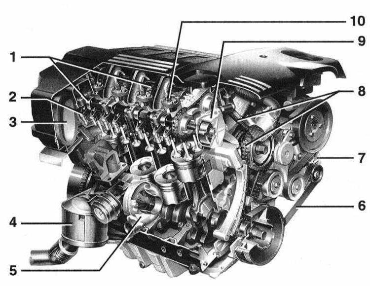 Особенности двигателя BMW M47