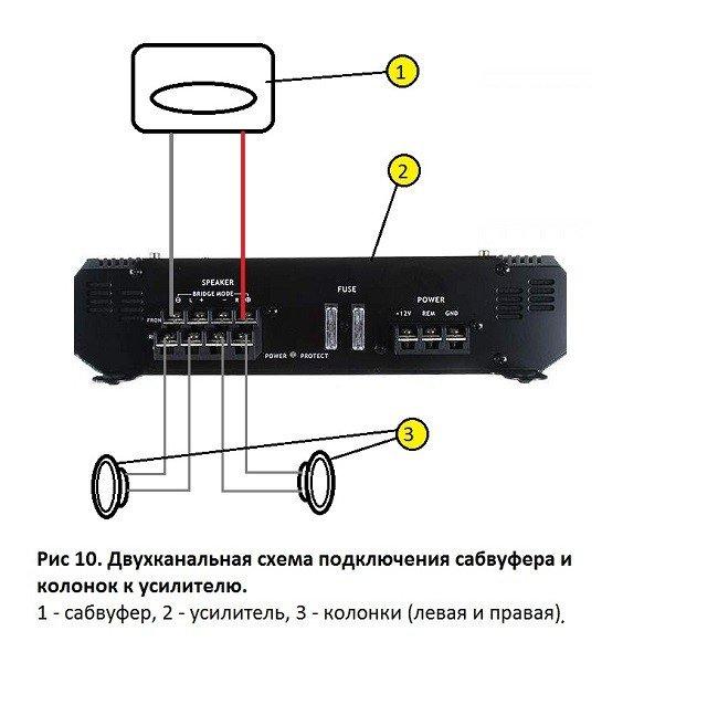 двухканальная схема подключения сабвуфера и колонок к усилителю