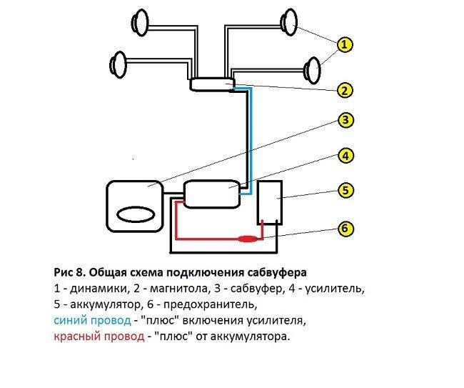 Схема подключения сабвуфера через усилитель