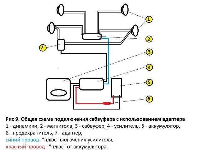 Схема подключения сабвуфера с использованием адаптера