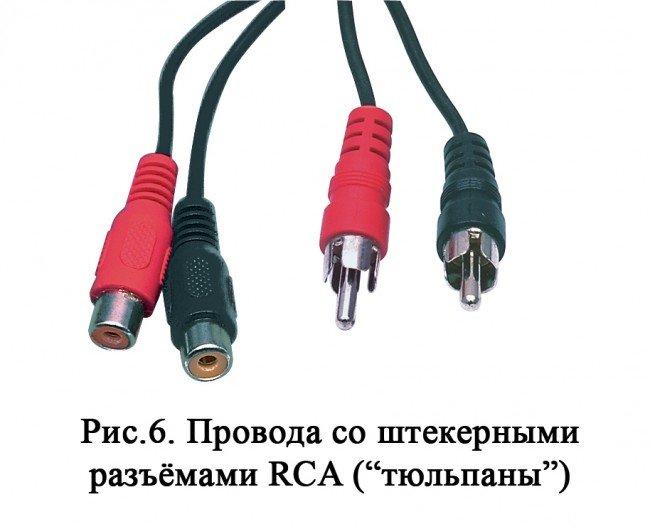 Провода-тюльпаны
