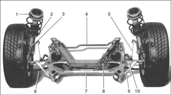 Схема передней подвески БМВ 5 серии Е39
