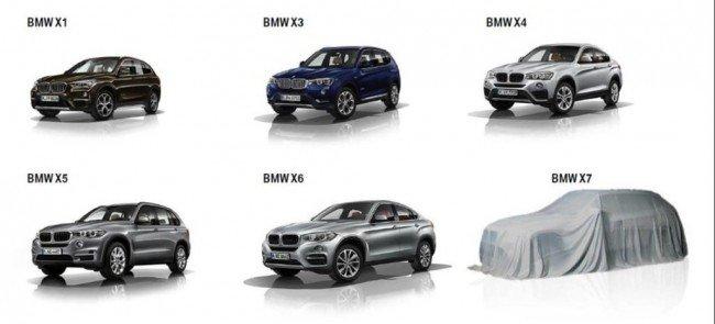 Линейка внедорожников BMW